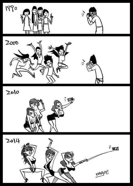 The Evolution Of Taking A Picture