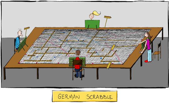 German Scrabble May Take Some Time