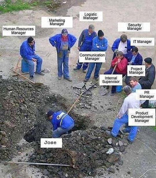 funny-workers-management-digging-hole