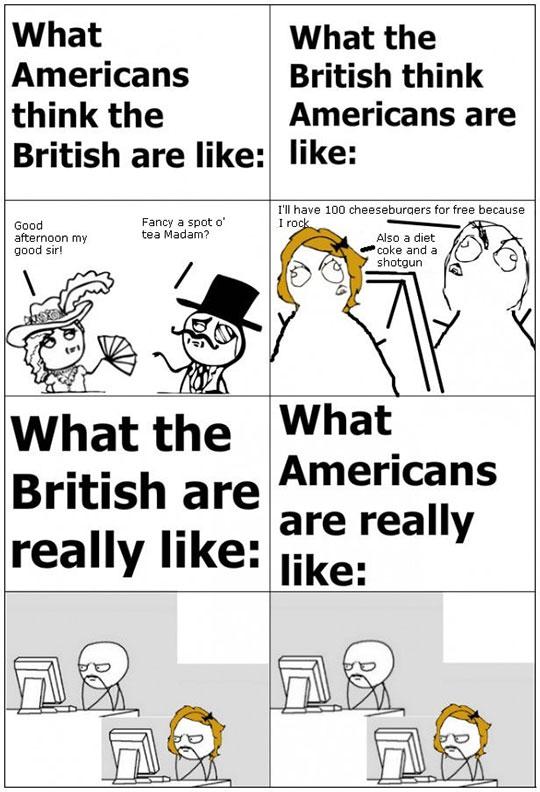 English Vs American People