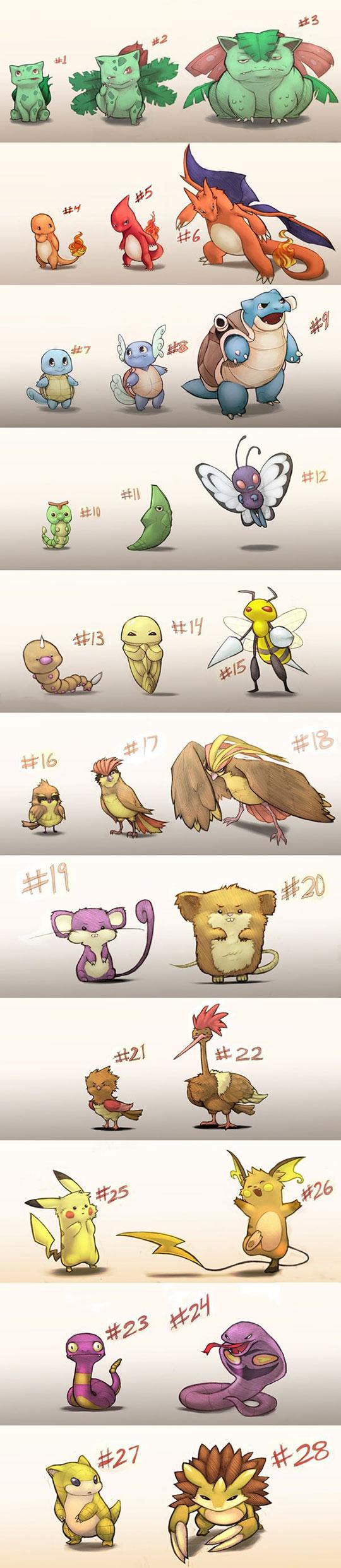 Pokémon Growing Up