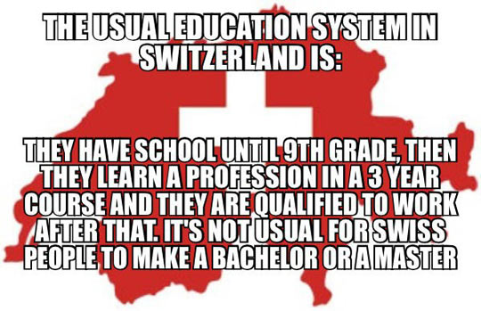 The Best Education System In The World
