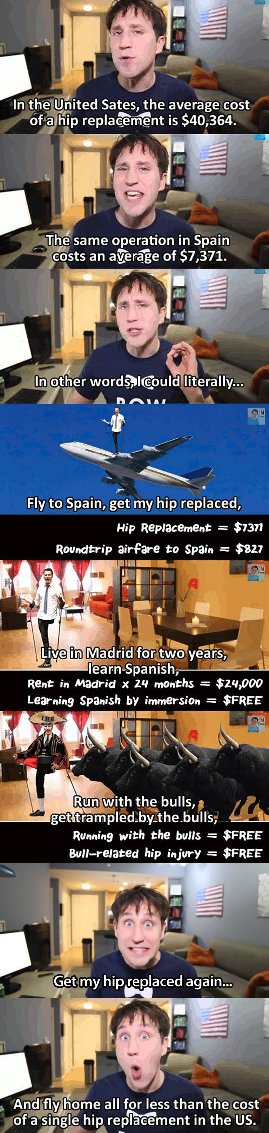 The Cost Of A Hip Replacement