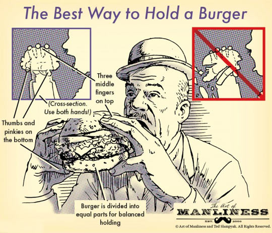 The Best Way To Hold A Burger