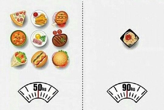 funny-metabolism-foods-weight