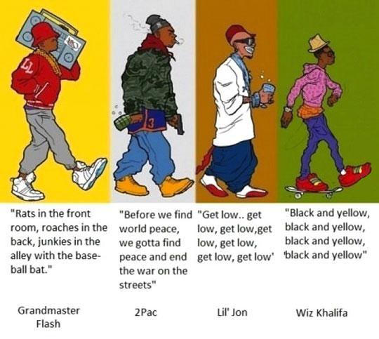 Rap Has Changed A Lot