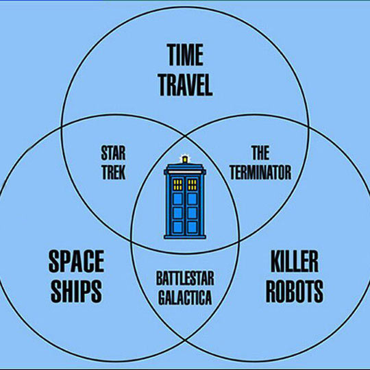 funny-time-travel-Doctor-Who