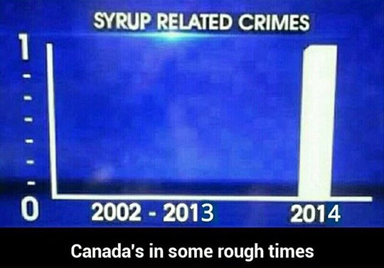 funny-Canada-crime-rate-syrup