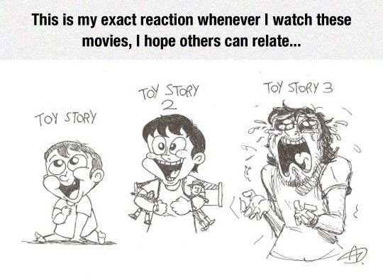 Ageing With Toy Story