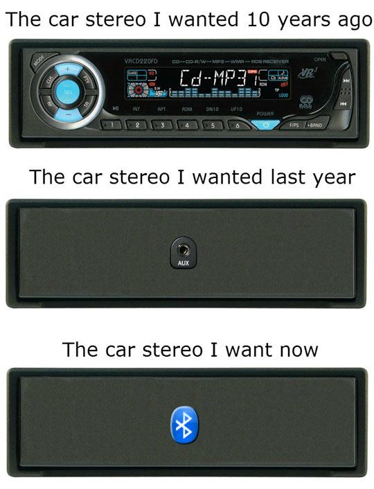 Car Stereo Evolution