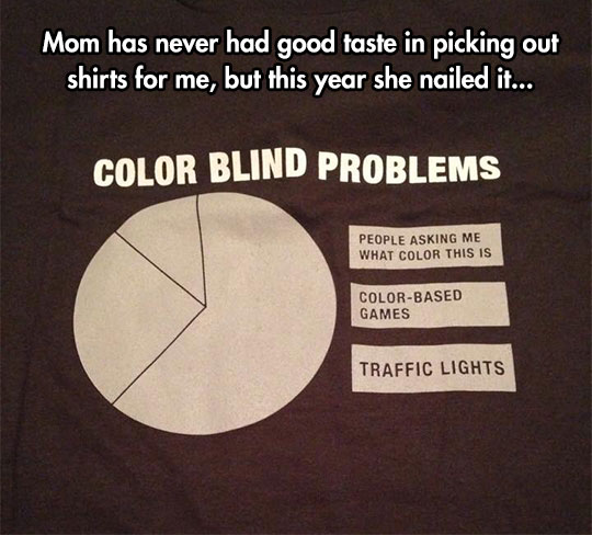 Color Blind Problems