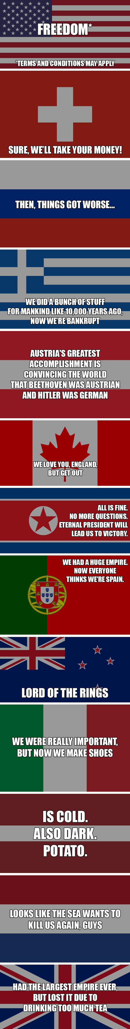 Countries Defined