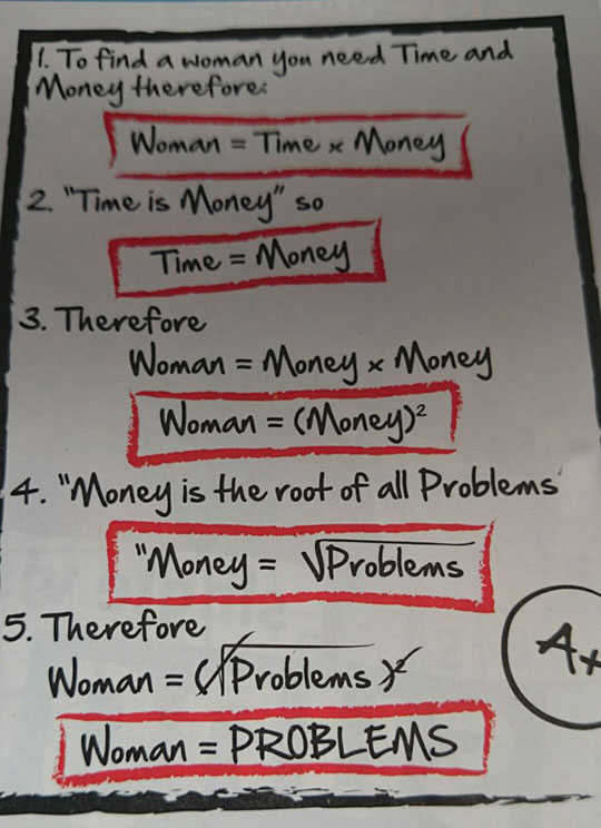 The Woman Equation
