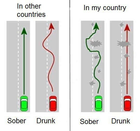 The Roads In My Country
