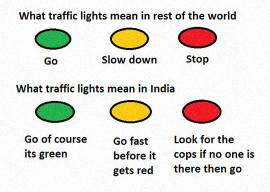 Traffic Lights In India