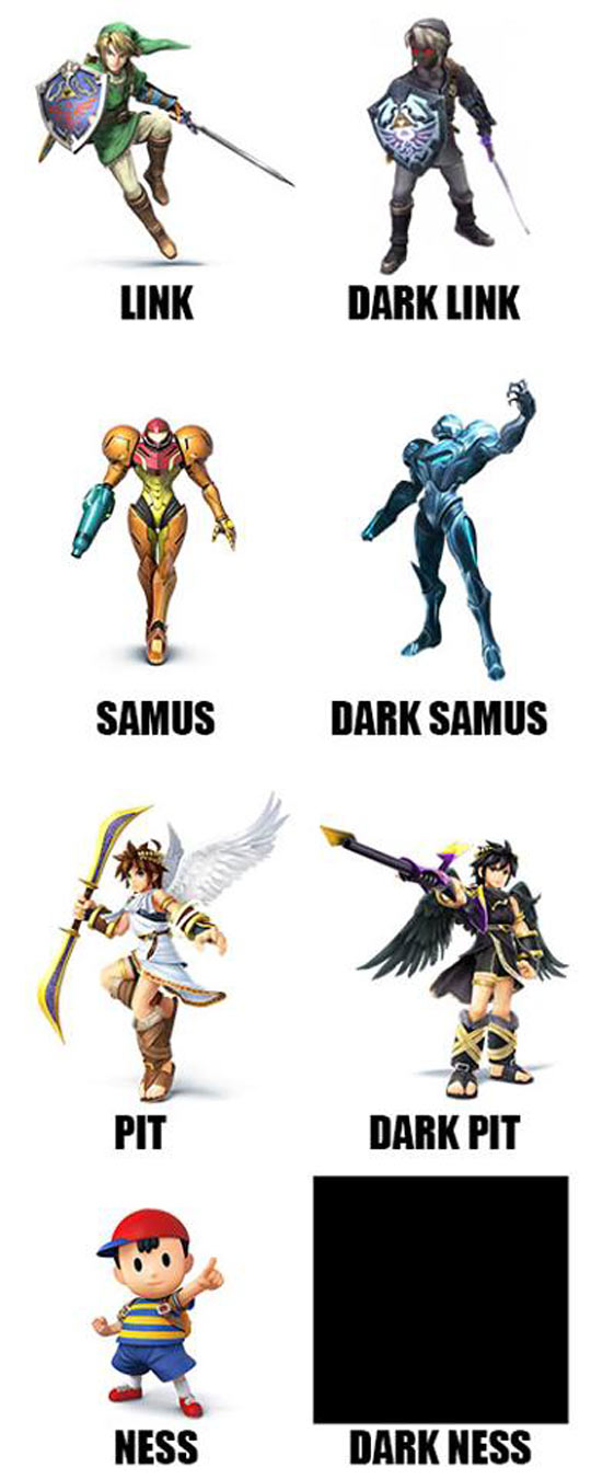 Every Nintendo Character Has A Dark Side