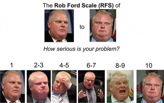 funny-Rob-Ford-problem-scale-expressions