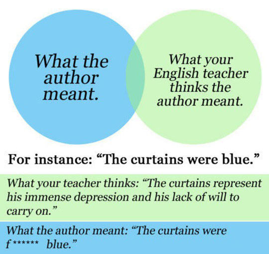 What The Author Meant