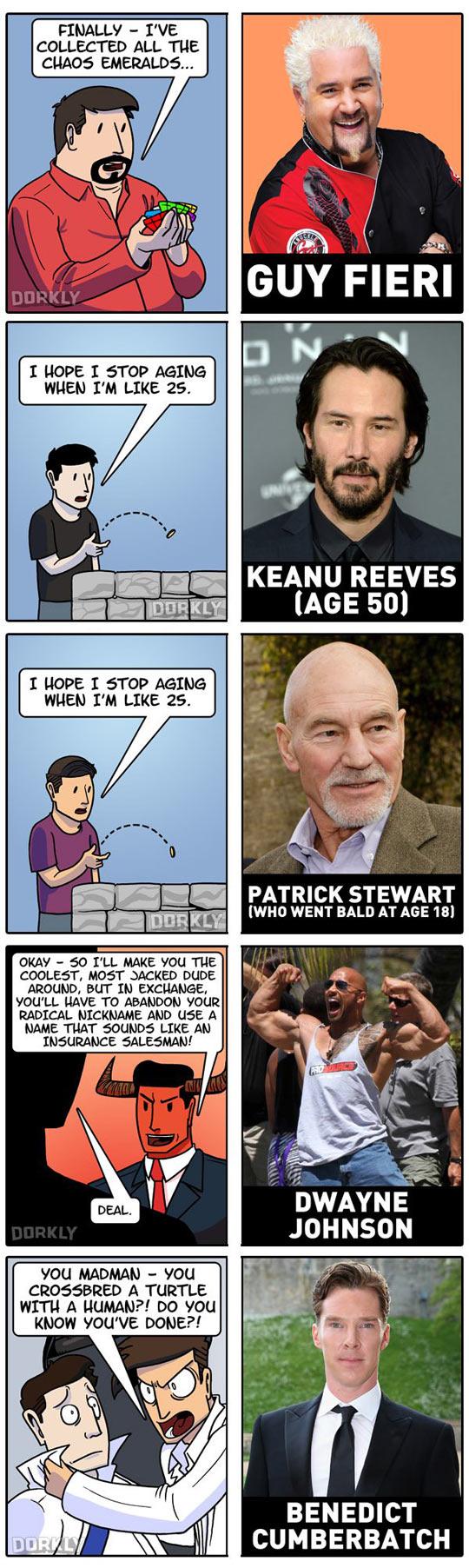 Celebrities Explained