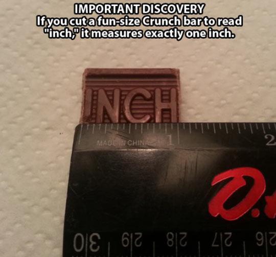 The Chocolate Measure