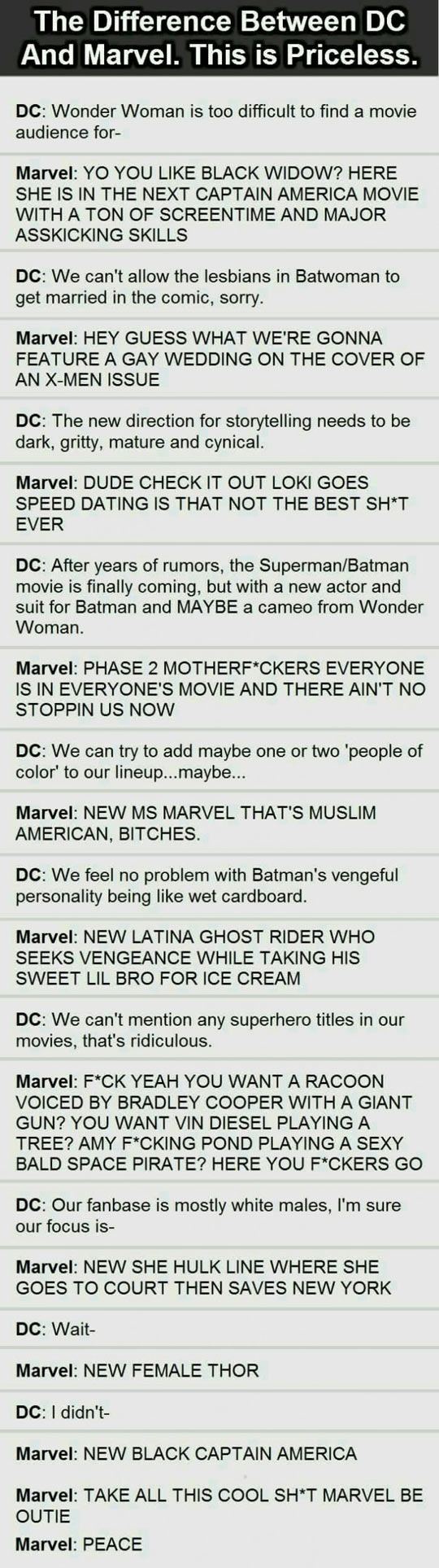 The Difference Between DC And Marvel