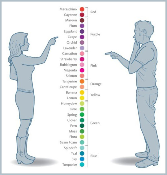 Color Names: Girls Vs Guys