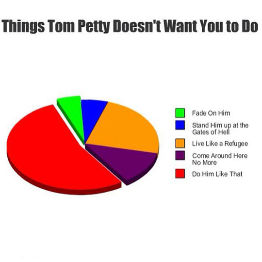 What Does Tom Petty Wants?