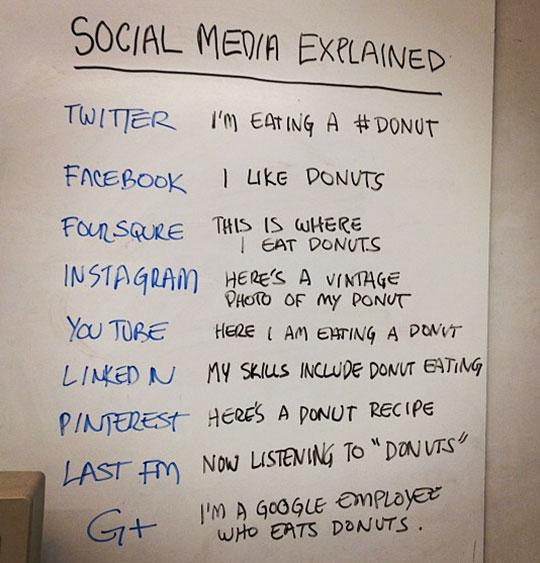 funny-social-media-donut-example