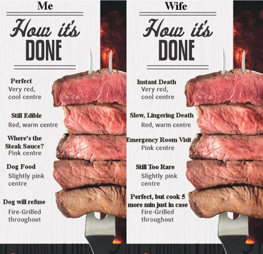 funny-steak-done-wife-red