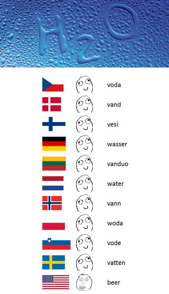 H2O In Different Languages