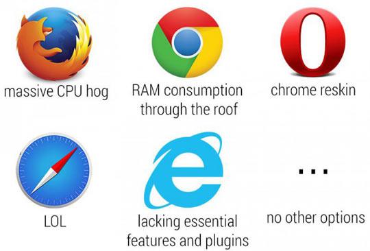 funny-web-browser-Mozilla-Chrome-Opera