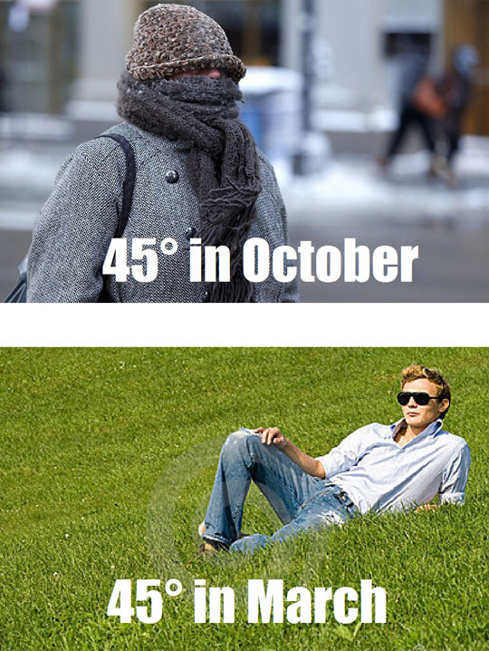 45 Degrees, Then And Now