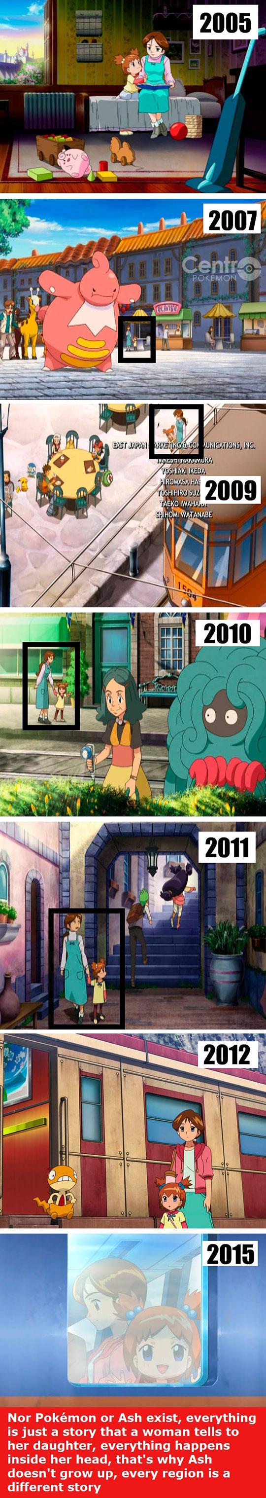 Interesting Theory About Pokemon