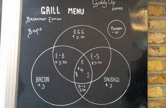 Venn Diagram Breakfast Menu