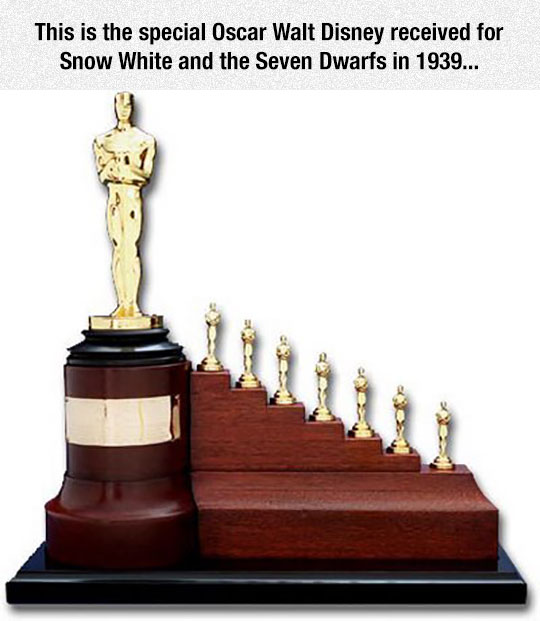 Special Achievement Academy Award For The First Full-Length Animated Feature
