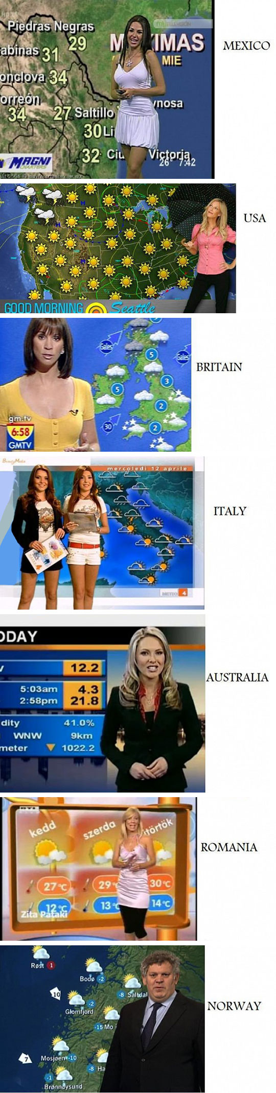 funny-girl-weather-news-ugly-man