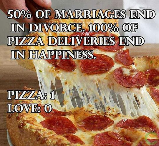 Pizza Vs. Love