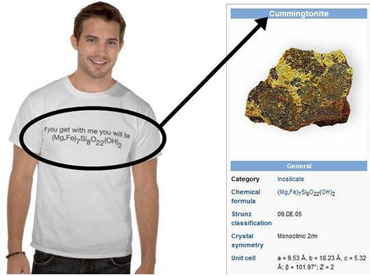 funny-shirt-rock-name-weird