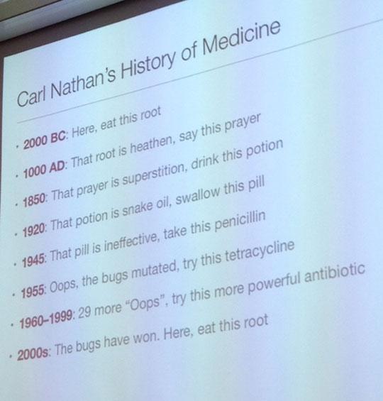 History Of Medicine 101