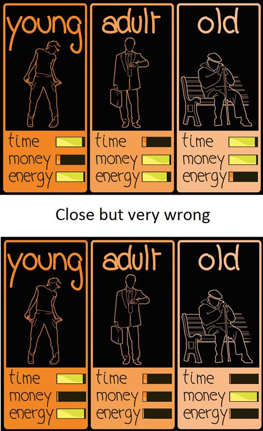 funny-young-adult-old-time-money-energy