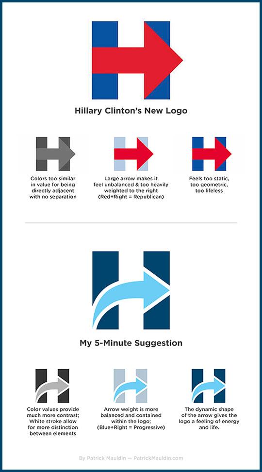 Hillary Clinton Logo Redesign