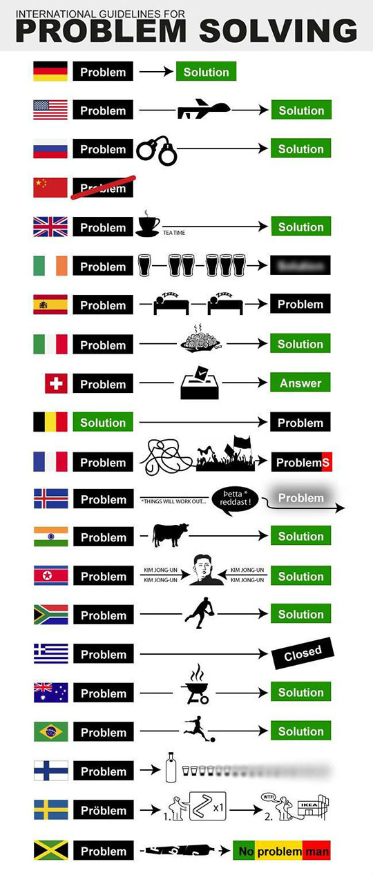 funny-countries-problem-solving-methods