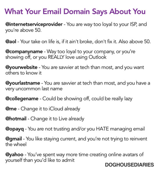Your Email Says A Lot About You