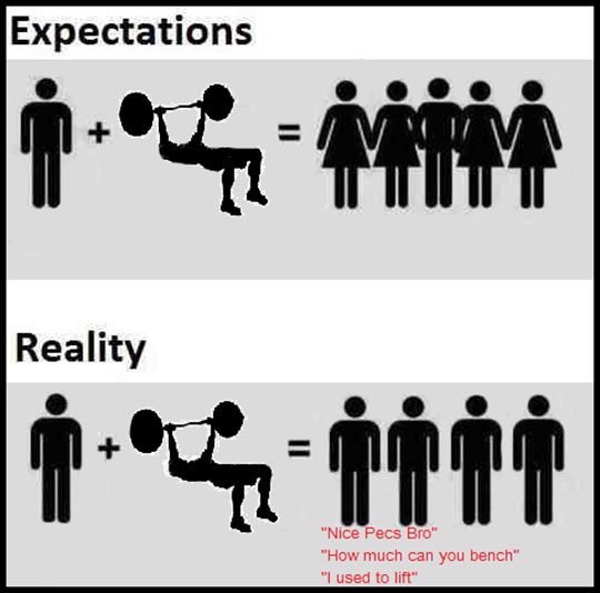 Gym Expectations Vs Reality
