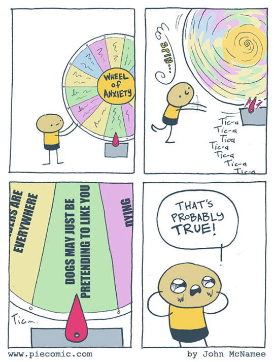 The Wheel Of Anxiety