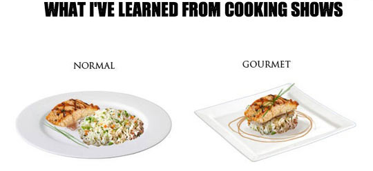 Normal Vs. Gourmet Food