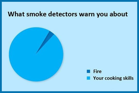 funny-fire-detector-cooking-alarm