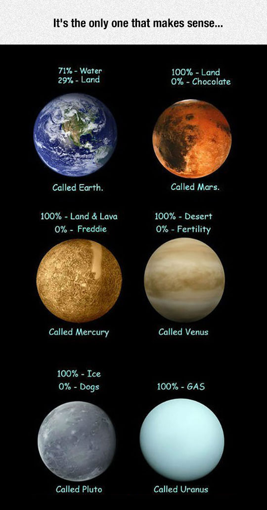 What Is The Deal With Planet