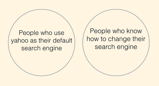 funny-types-people-search-engine