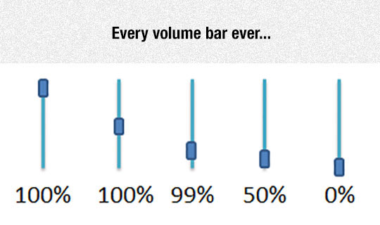 funny-volume-bar-progress